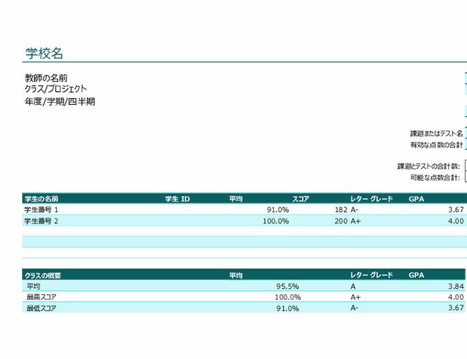 教師の成績表 (点数単位)
