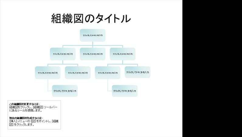 組織図 (標準)