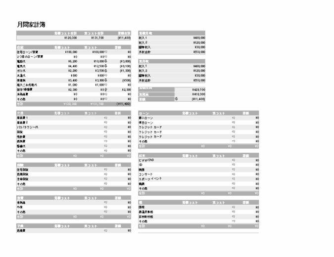 月間予算表