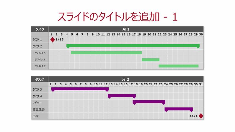 複数月のガント チャート