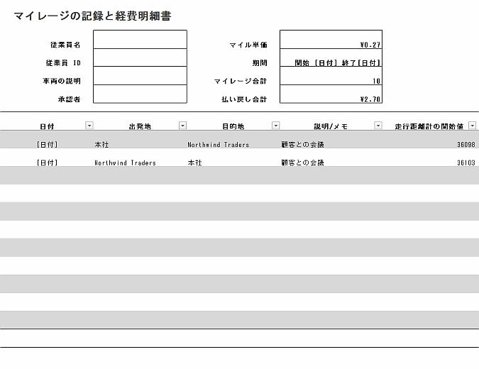 マイレージの記録と経費明細書