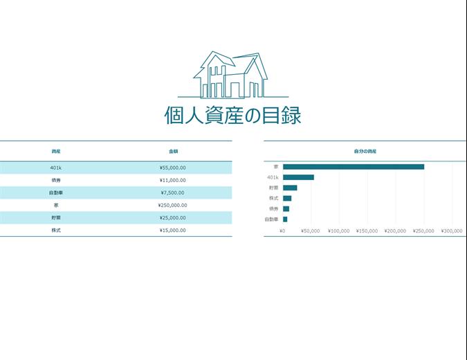21 世紀の円グラフ