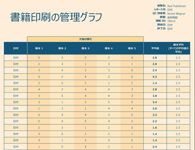 実行グラフ