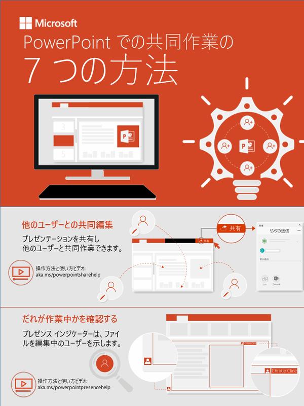 PowerPoint で共同作業を行う 7 つの方法