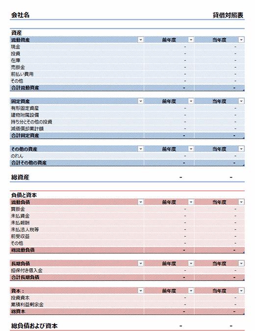貸借対照表 (簡易)