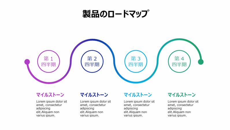 カラフルな製品ロードマップのタイムライン