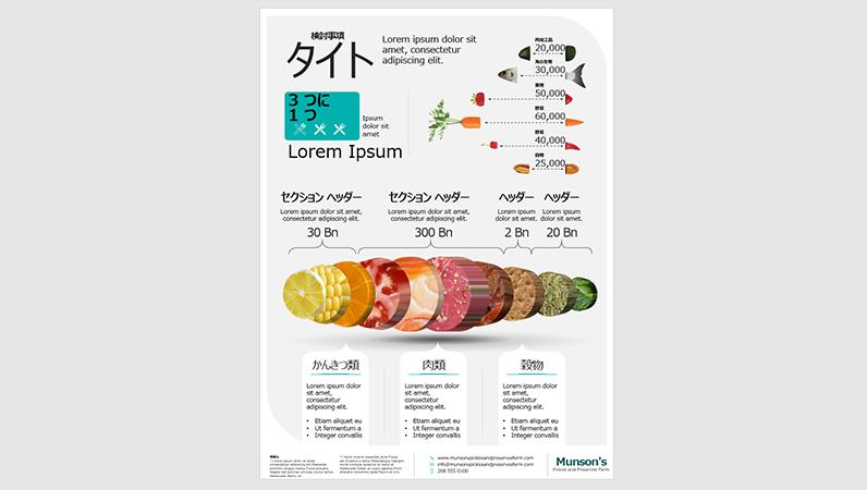 食品インフォグラフィックポスター