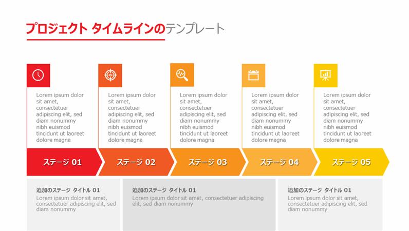 プロジェクト ステージのタイムライン