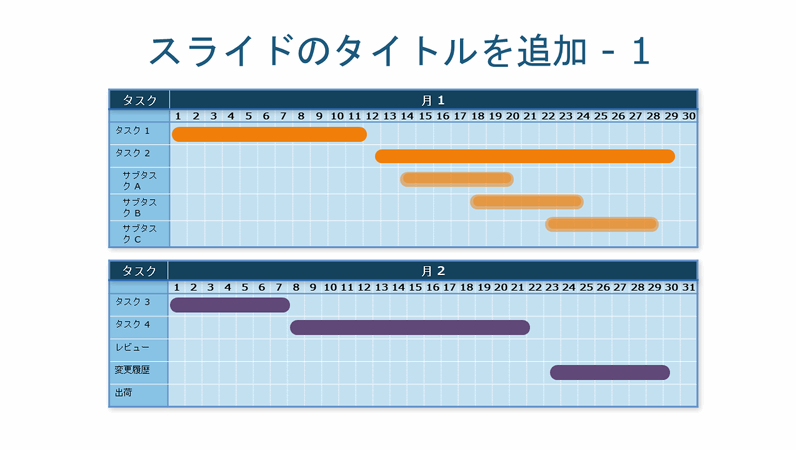 2 か月間のガント チャート