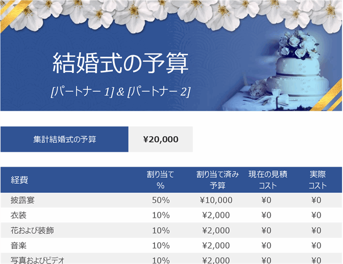 結婚式の予算トラッカー