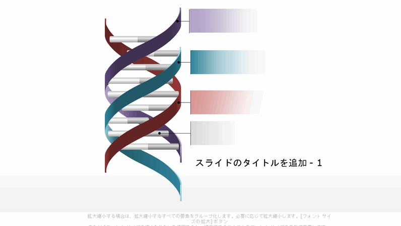 三重らせん DNA 図