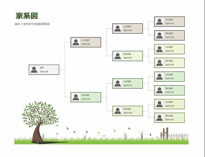 写真の家系図