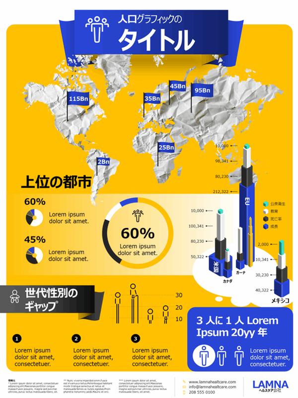人口に関するインフォグラフィック ポスター