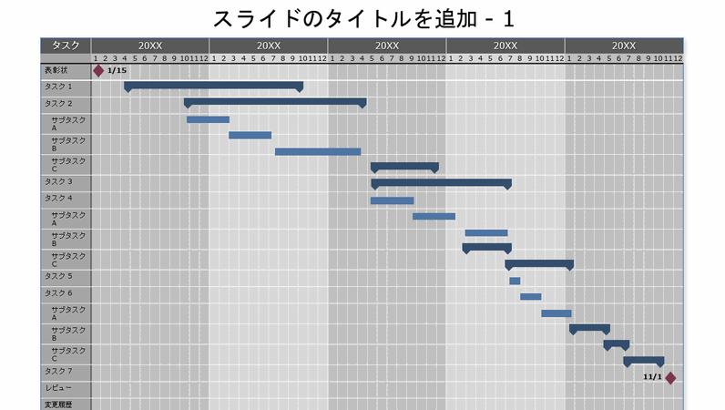 5 年間のガント チャート