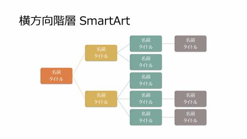 横階層の組織図スライド (白に多色、ワイドスクリーン)