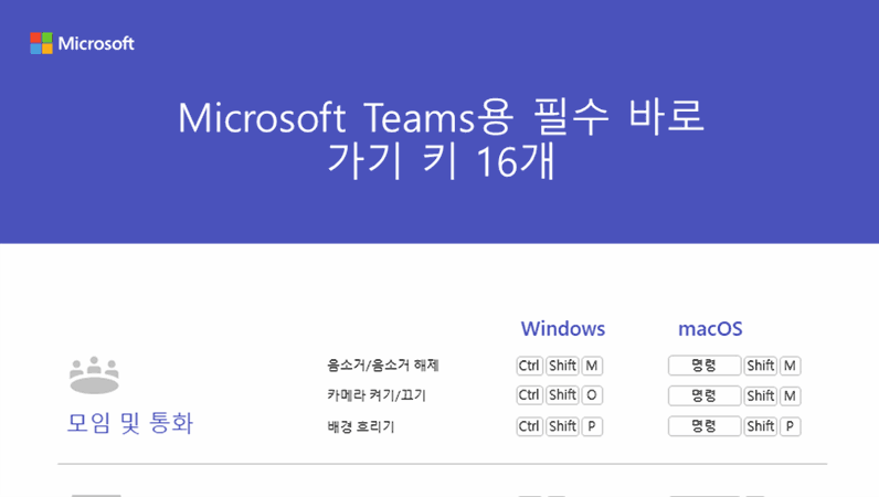 Microsoft Teams용 16가지 필수 바로 가기 키