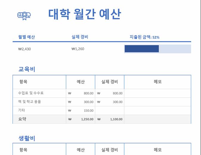 월별 대학 예산