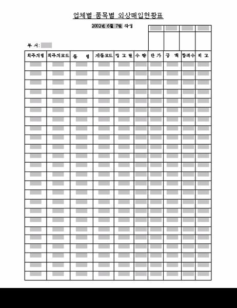 업체별,품목별외상매입현황표