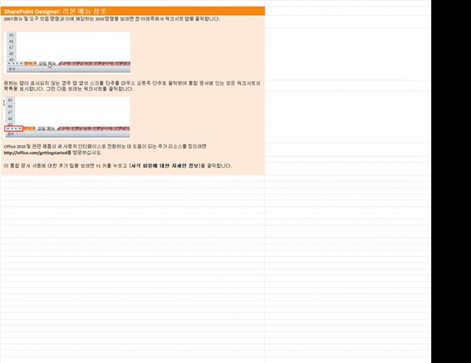 SharePoint Designer 2010: 리본 메뉴 참조 통합 문서