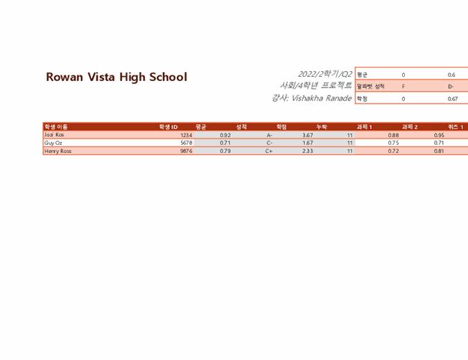 교사의 성적표(평균 기반)