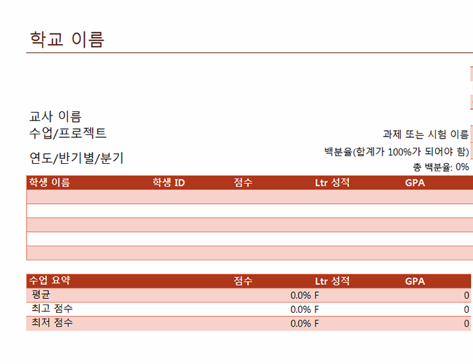 강사의 생활 기록부(백분율 기준)