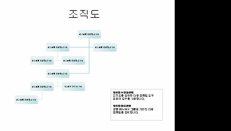 복잡한 조직도