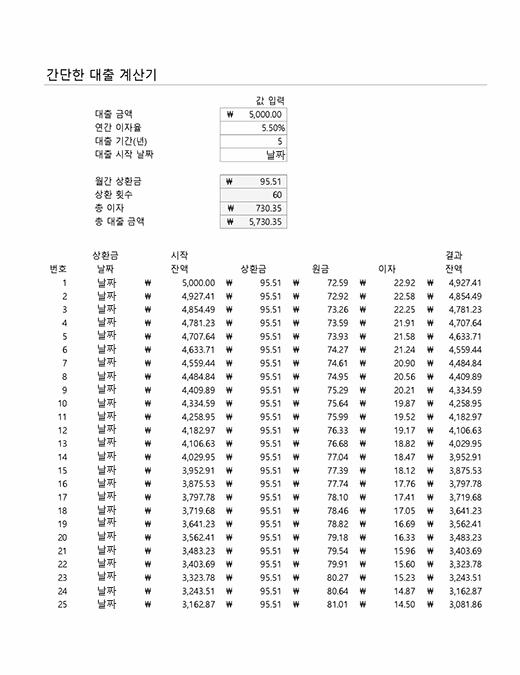 간단한 대출 계산기 및 분할 상환 표