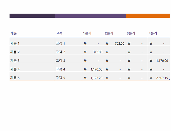 판매 보고서