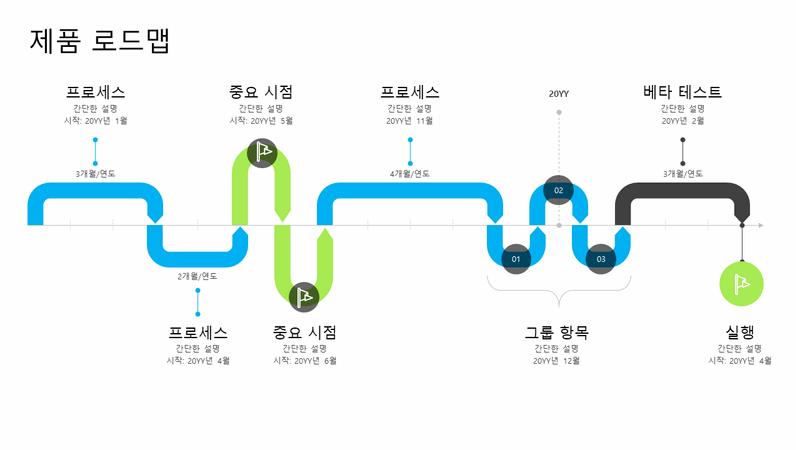 제품 로드맵 시간 표시줄