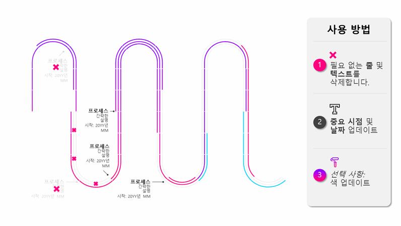 프로세스 로드맵 시간 표시줄