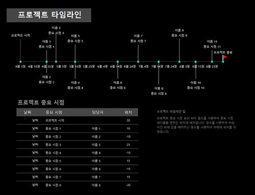 프로젝트 일정표(중요 시점 포함)