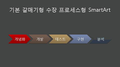 프로세스 차트 슬라이드(갈매기형 수장, 와이드스크린)