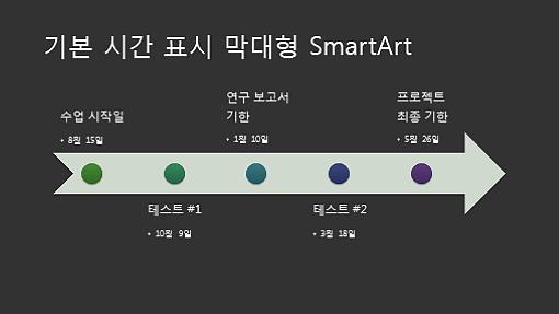 시간 표시 막대 SmartArt 다이어그램 슬라이드(진한 회색 바탕에 흰색, 와이드스크린)