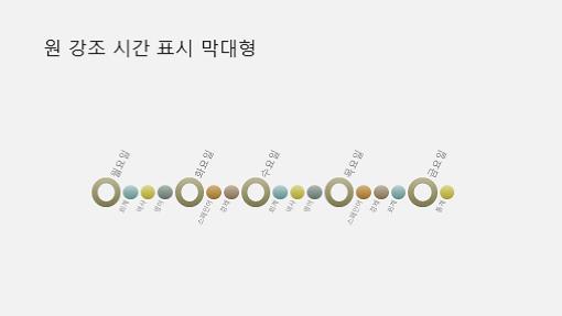 이벤트 시간 표시 막대 다이어그램 슬라이드(와이드스크린)
