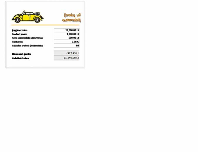 Automobilio paskolos mokėjimo skaičiuotuvas
