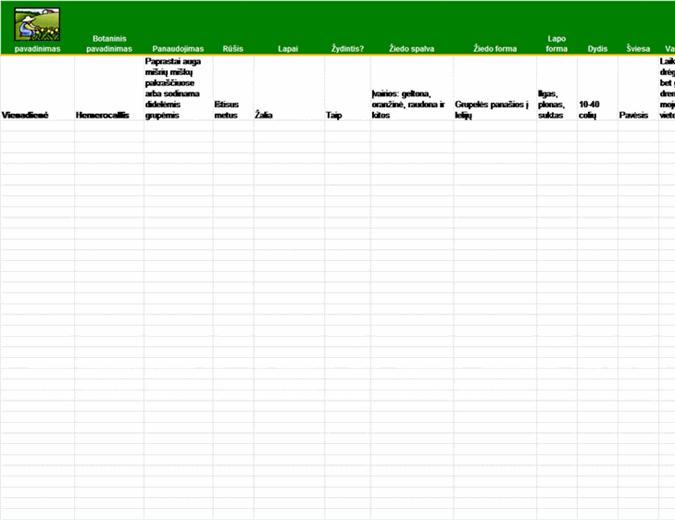 Sodo augalų sąrašas