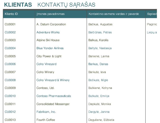Kontaktų sąrašas