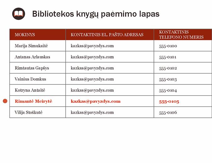 Bibliotekos knygų atsiskaitymo lapas