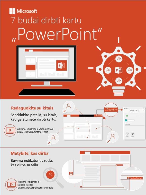 """7 bendro darbo programoje """"PowerPoint"""" būdai"""