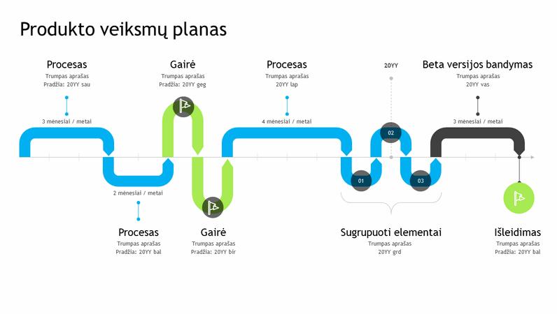 Produktų veiksmų plano laiko planavimo juosta