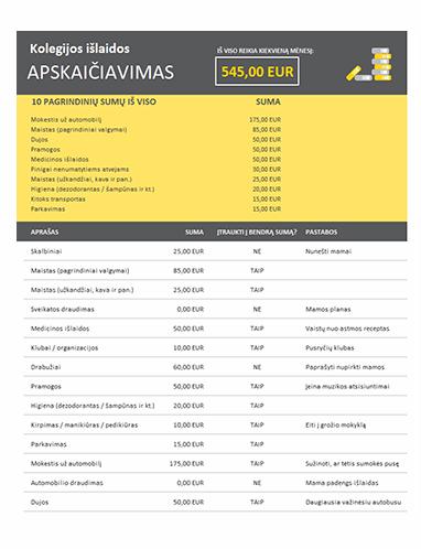 Kolegijos išlaidų apskaičiavimas