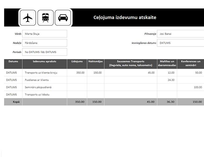 Ceļojuma izdevumu pārskats