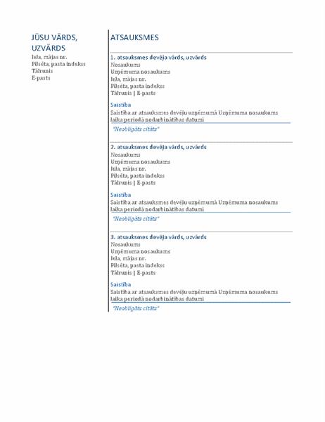 CV atsauksmes