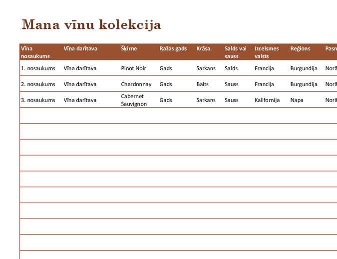 Vīna kolekcijas saraksts