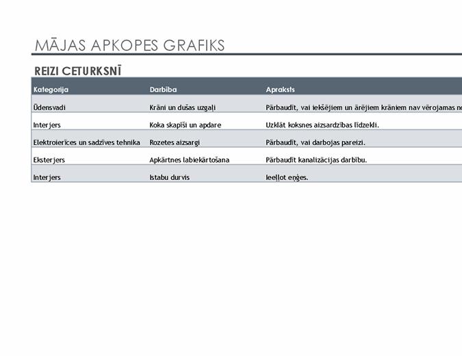 Mājokļa kopšanas grafiks un uzdevumu saraksts