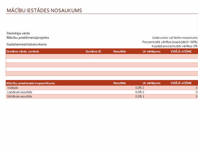 Skolotāja sekmju grāmata (ar procentuālu vērtējumu)