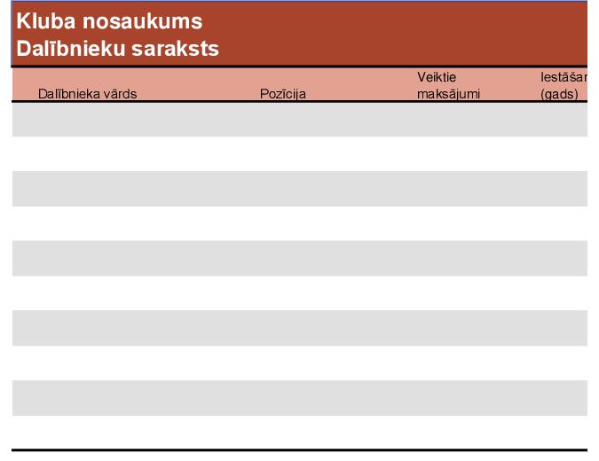 Dalībnieku saraksts