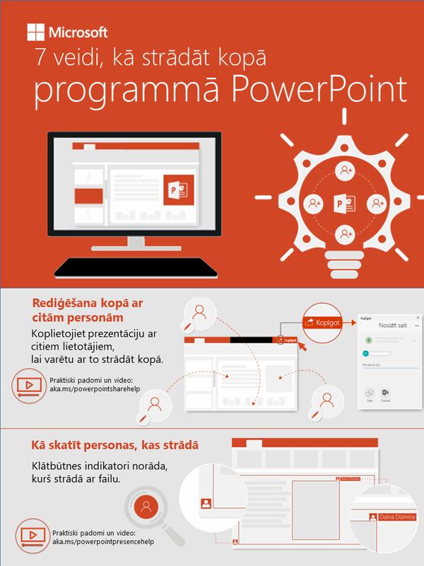 7paņēmieni, kā sadarboties programmā PowerPoint