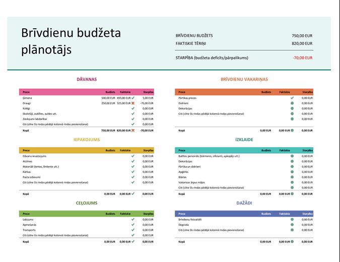 Brīvdienu budžeta plānotājs