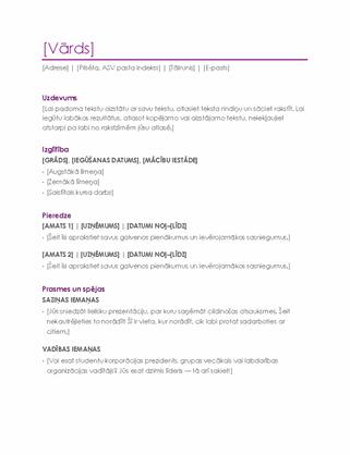 CV (violets)